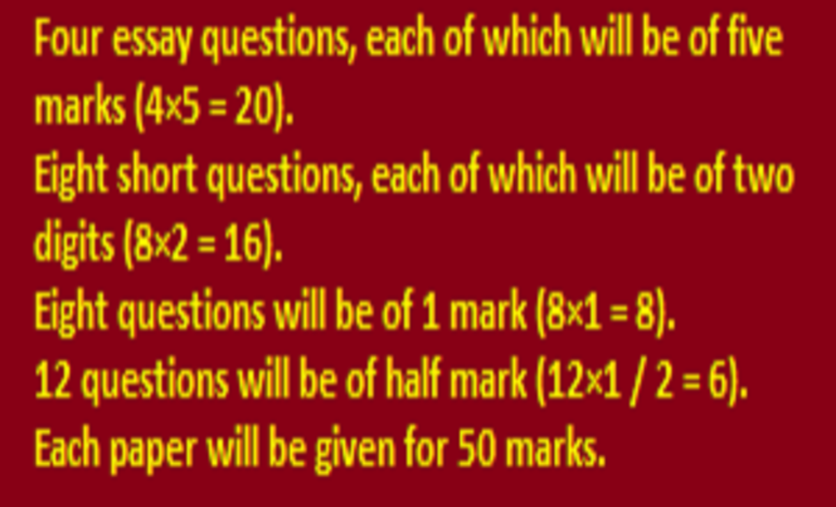 AP SSC Model Paper 2021 AP 10th Question Paper 2021 Exam Pattern Telugu / English Medium