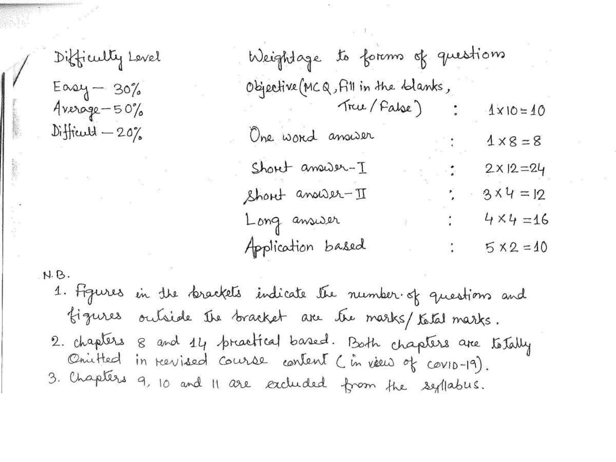 SEBA HSLC Blueprint 2022 Assam 10th Exam Pattern 2022 SEBA HSLC Marking Scheme 2022